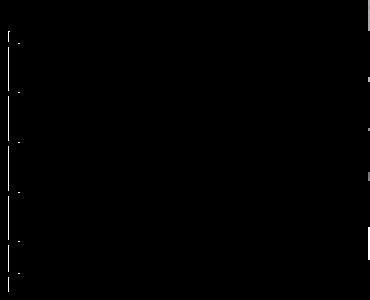 会社年表図